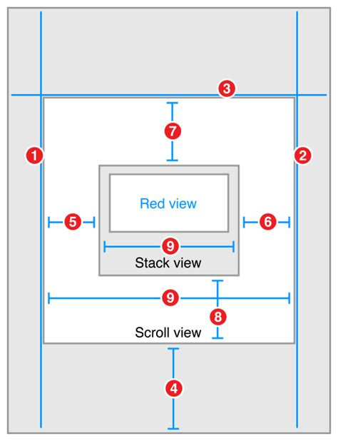 auto layout developer guide auto layout guide stack views