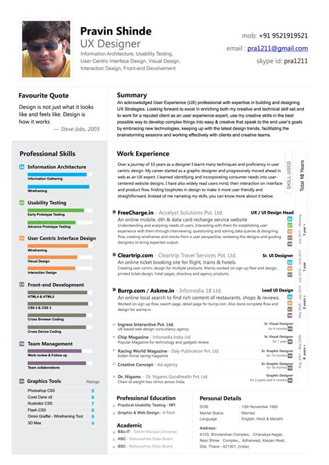 ux resume template 301 moved permanently