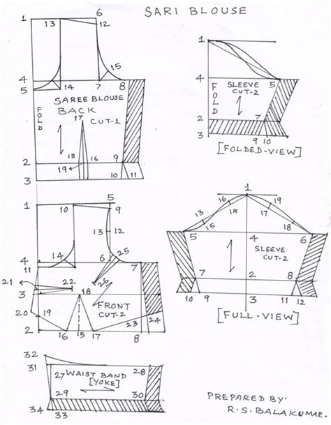 saree blouse pattern making pdf drafting and cutting procedures of the women s saree
