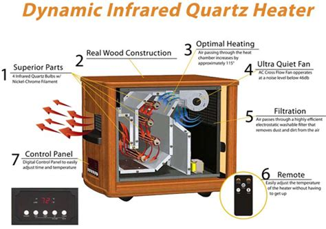 infrared heat l benefits best infrared heaters ultimate guide reviews 2017