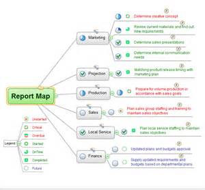 quality project management with mind maps how to