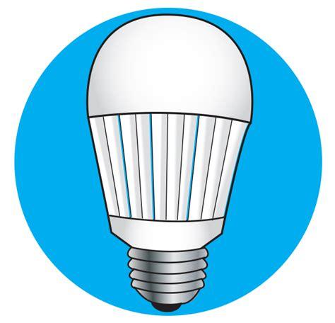 Duke Energy Free Light Bulbs by The Best 28 Images Of Duke Energy Free Light Bulbs