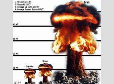 Is the average atomic bomb nowadays much more destructive ... Uranium Prices Chart