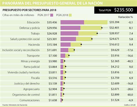 cuanto aument el ipc para el ao 2016 colombia press report incremento del ipc para el 2016 colombia incremento del