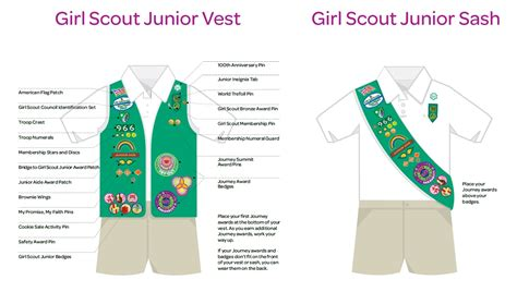 printable girl scout vest pattern girl scout junior sash vest insignia placement juniors