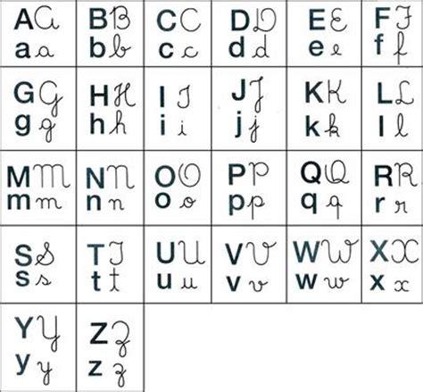 Letter Of Portuguese Portuguese Alphabet Dr