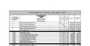 Bentley Cena Bentley Cennik â Materiaå Y Budowlane
