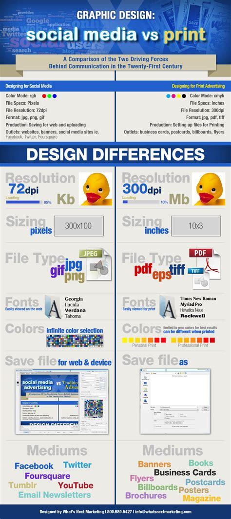 design graphics for social media graphic design social media vs print infographic