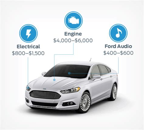 Ford Extended Service Plan by Ford Extended Service Plans Cost
