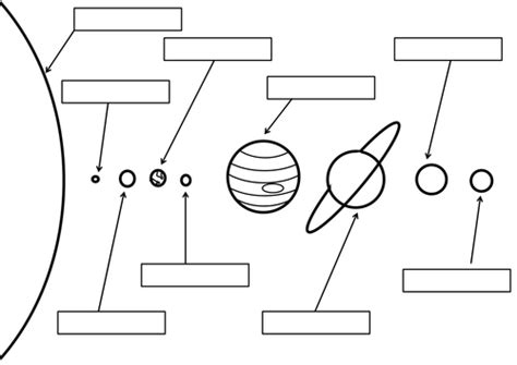 Label The Solar System Worksheet By Brynmarshall Teaching Resources Tes Planet Label Templates