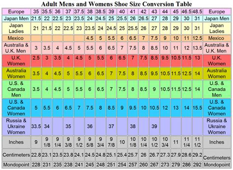 shoe size chart of all country european shoe sizes europe blog