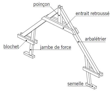 Prix D Une Charpente 3907 by Ferme Charpente Bois Charpente Prix Guehenno