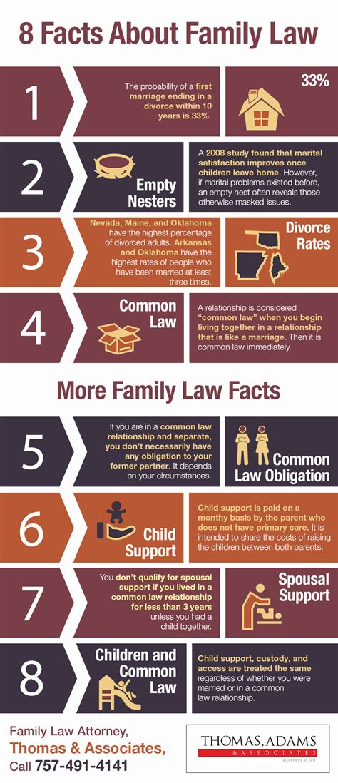 8 facts about family shared info graphics