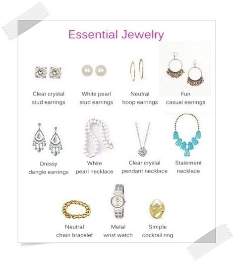 Essential Closet Pieces by Wardrobe Essentials Checklist For List Of