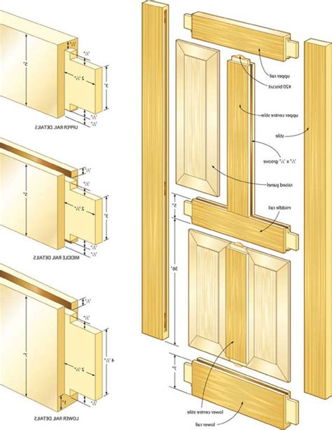 Parts Of An Exterior Door Exterior Door Frame Parts Mibhouse