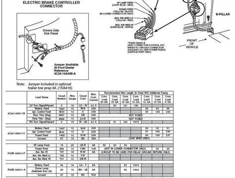 ford f 250 trailer wiring diagram ford f 250 trailer wiring diagram