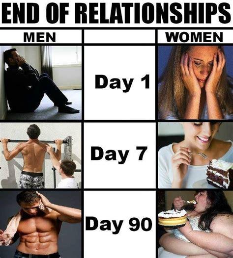 Sexy Relationship Memes - women vs men s breakup fitness pinterest breakup and