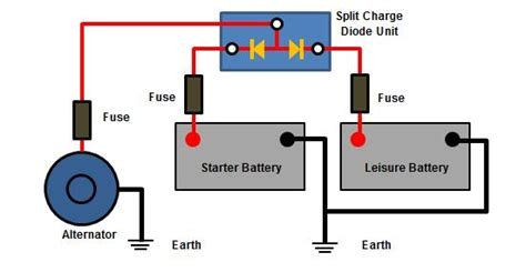 what is diode fuse how it is working split charging guide caravans cervans motorhomes boats vehicles