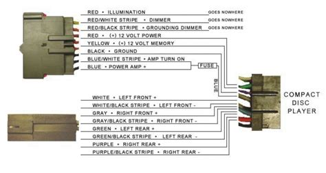 radio wire color diagram saturn radio wiring diagram