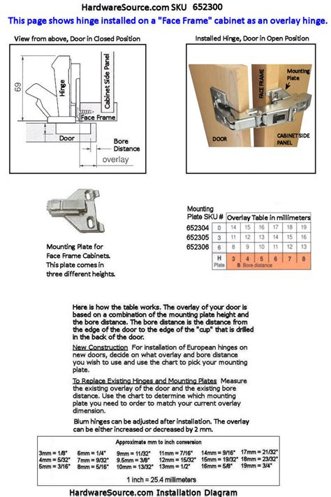 pin hinges for cabinets blum 170 degree hinge for frame cabinets