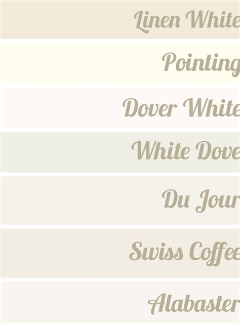 sherwin williams swiss coffee color favorite whites linen white pointing dover white