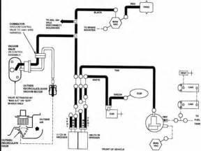 98 ford f 150 heating system schematics get free image