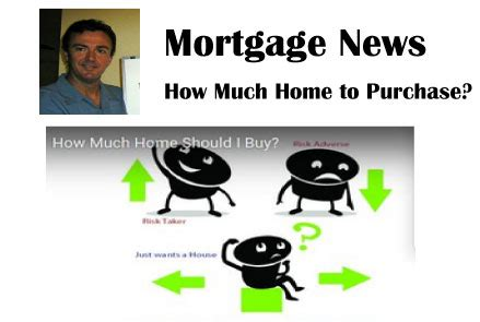 How Much House Should I Buy by Florida Mortgage Broker Ware 561 329 0075