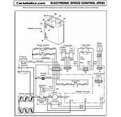 Ezgo Golf Cart Wiring Diagram  EZGO PDS