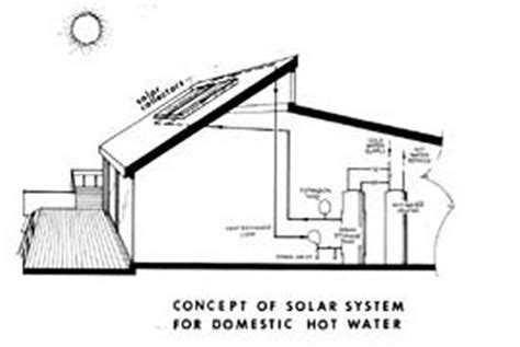 architecture homes passive solar house design passive