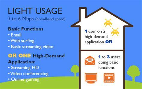 speed of light internet hi speed internet light speed internet