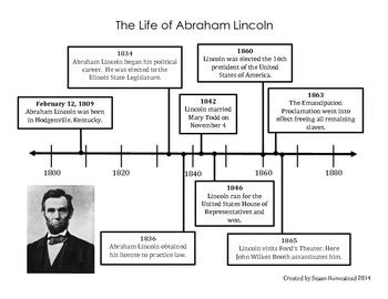 life of abraham lincoln timeline time line of abraham lincoln s life president s day