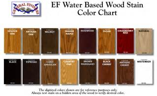 general finishes gel stain color chart ef water based color chart
