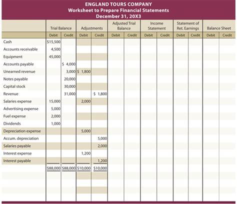 Aa Second Step Worksheet by Printables Aa 3rd Step Worksheet Ronleyba Worksheets