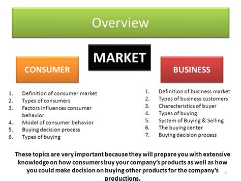 Consumer Products Definition Industry Mba by Analyzing Consumer Market Business Market Ppt