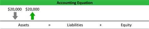 accounting equation template accounting equation exle concept how to use