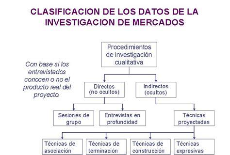 preguntas de la n400 en español libro dise 241 o y plan de analisis en investigacion