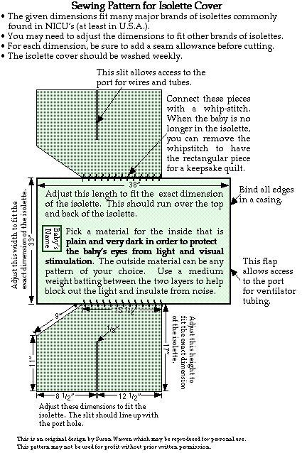 design pattern used in hibernate 9 best quilts for incubators images on pinterest baby