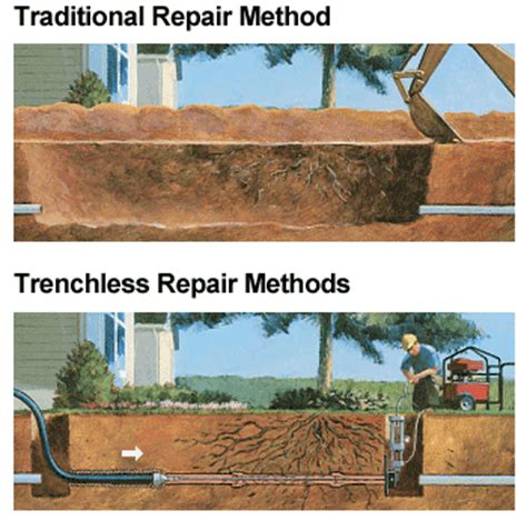 trenchless sewer repair pipe reaming bay area