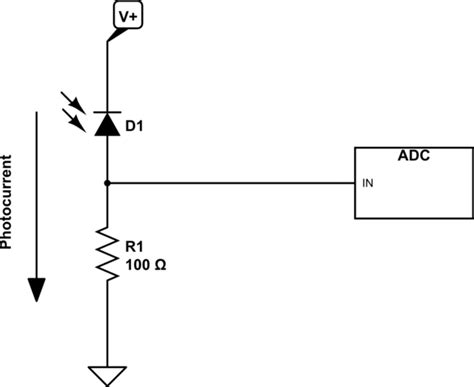 current in photodiode calculating output voltage and current of photodiode for input towards adc electrical