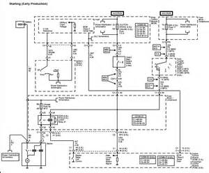saturn outlook door connector wiring diagram get free image about wiring diagram