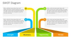 powerpoint swot analysis template free swot analysis powerpoint template