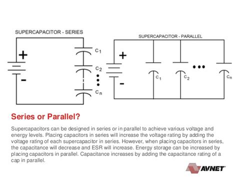 capacitor parallel operation axiom ensure trouble free supercapacitor operation with proper compo