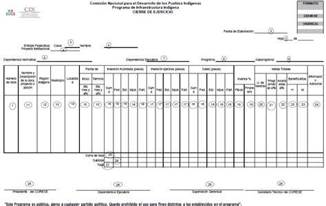 formatos de exogena del 2016 formato 1001 exogena base impuesto a la renta del ao
