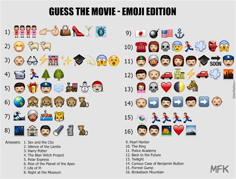 guess the film by emoji emoticon filmquiz der kultur blog
