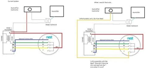 nest thermostat wiring diagram fuse box and wiring diagram