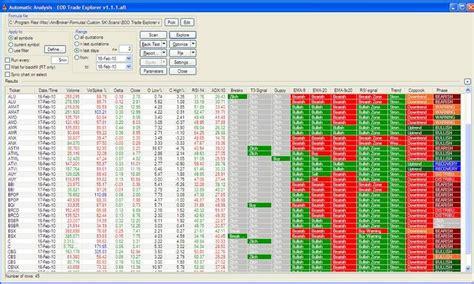 amibroker pattern explorer free download download eod trade explorer for amibroker afl