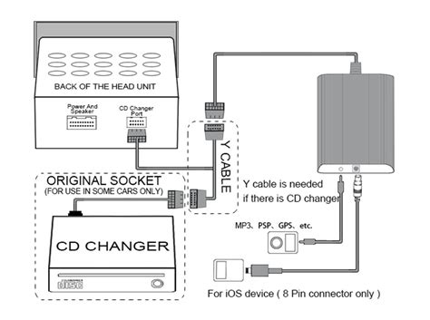 mesmerizing bmw cd changer wiring diagram contemporary