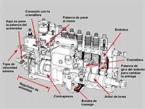 regulador de velocidad diesel