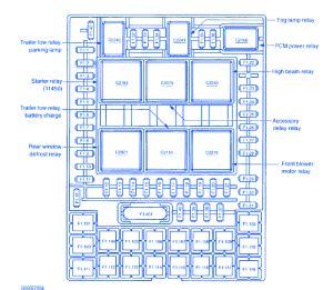 ford expedition eddie bauer     side fuse boxblock circuit breaker diagram