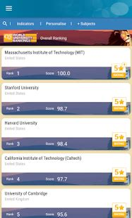 Distance Learning Mba Ranking Europe by Qs World Rankings Android Apps On Play